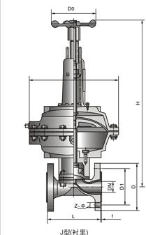 气动(衬胶)隔膜阀(常开型)